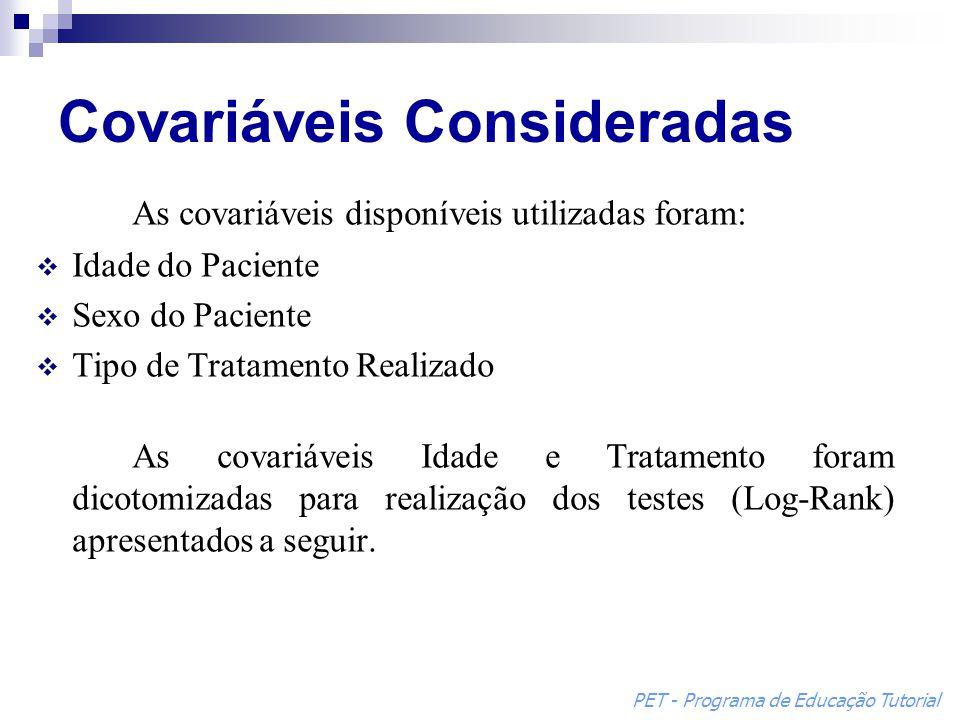 Covariáveis Consideradas As covariáveis disponíveis utilizadas foram:  Idade do Paciente  Sexo do Paciente  Tipo de Tratamento Realizado As covariáveis Idade e Tratamento foram dicotomizadas para realização dos testes (Log-Rank) apresentados a seguir.