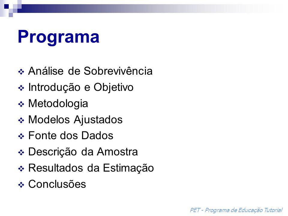 Programa  Análise de Sobrevivência  Introdução e Objetivo  Metodologia  Modelos Ajustados  Fonte dos Dados  Descrição da Amostra  Resultados da Estimação  Conclusões PET - Programa de Educação Tutorial