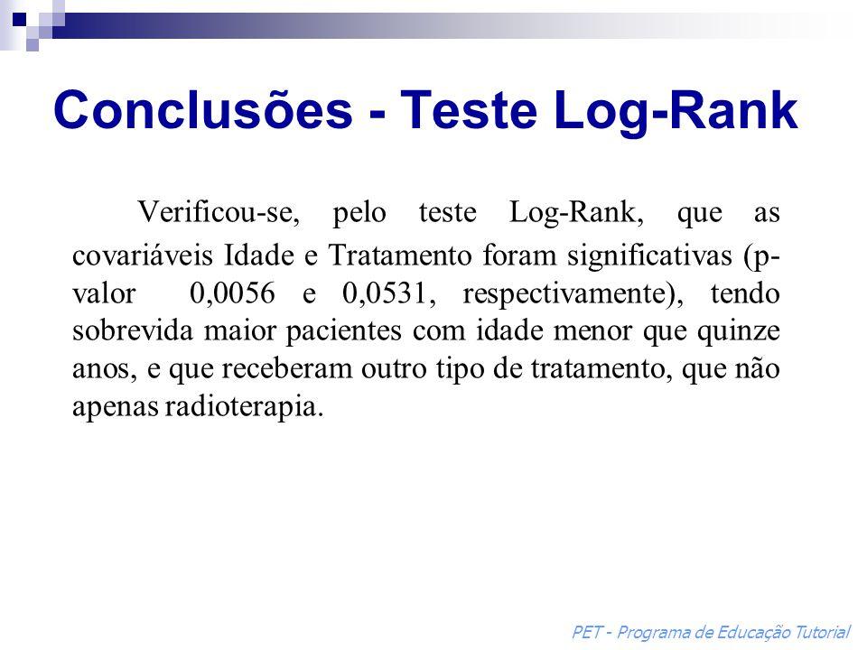 Conclusões - Teste Log-Rank Verificou-se, pelo teste Log-Rank, que as covariáveis Idade e Tratamento foram significativas (p- valor 0,0056 e 0,0531, respectivamente), tendo sobrevida maior pacientes com idade menor que quinze anos, e que receberam outro tipo de tratamento, que não apenas radioterapia.