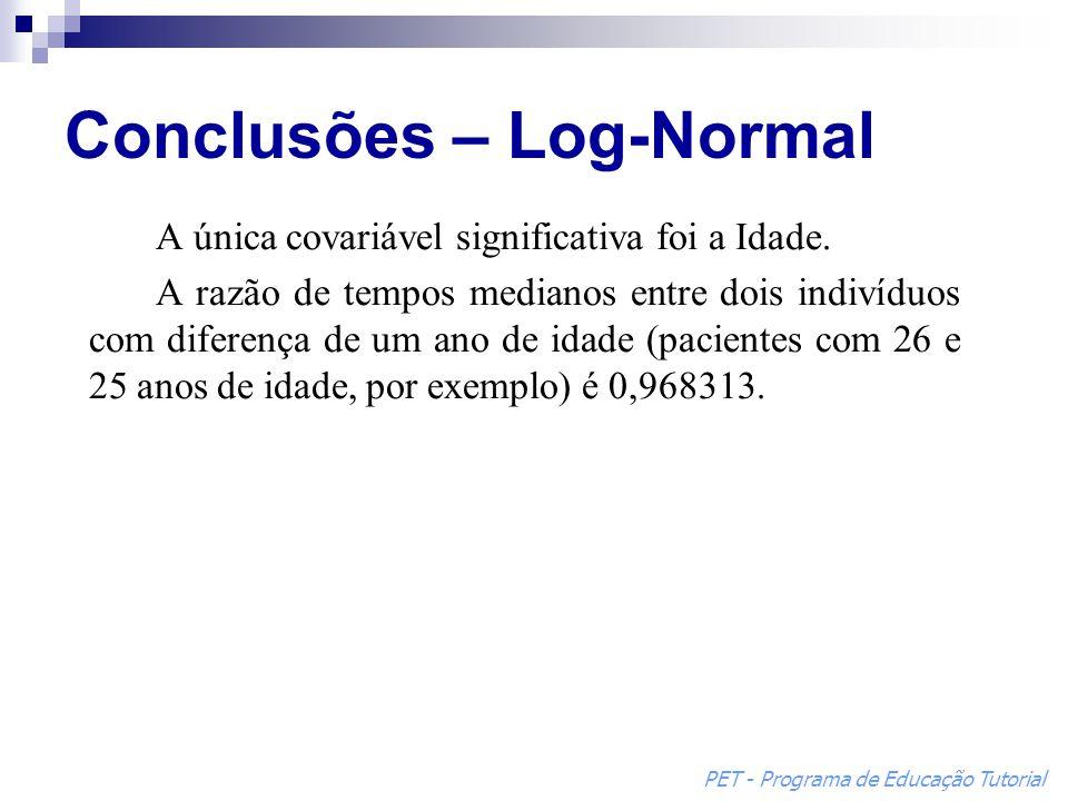 Conclusões – Log-Normal A única covariável significativa foi a Idade. A razão de tempos medianos entre dois indivíduos com diferença de um ano de idad