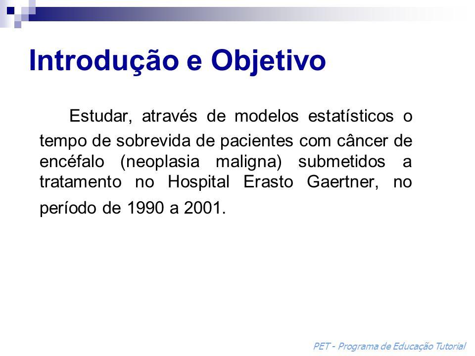 Introdução e Objetivo Estudar, através de modelos estatísticos o tempo de sobrevida de pacientes com câncer de encéfalo (neoplasia maligna) submetidos a tratamento no Hospital Erasto Gaertner, no período de 1990 a 2001.
