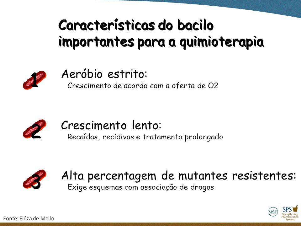 Características do bacilo importantes para a quimioterapia Características do bacilo importantes para a quimioterapia Crescimento lento: Recaídas, rec