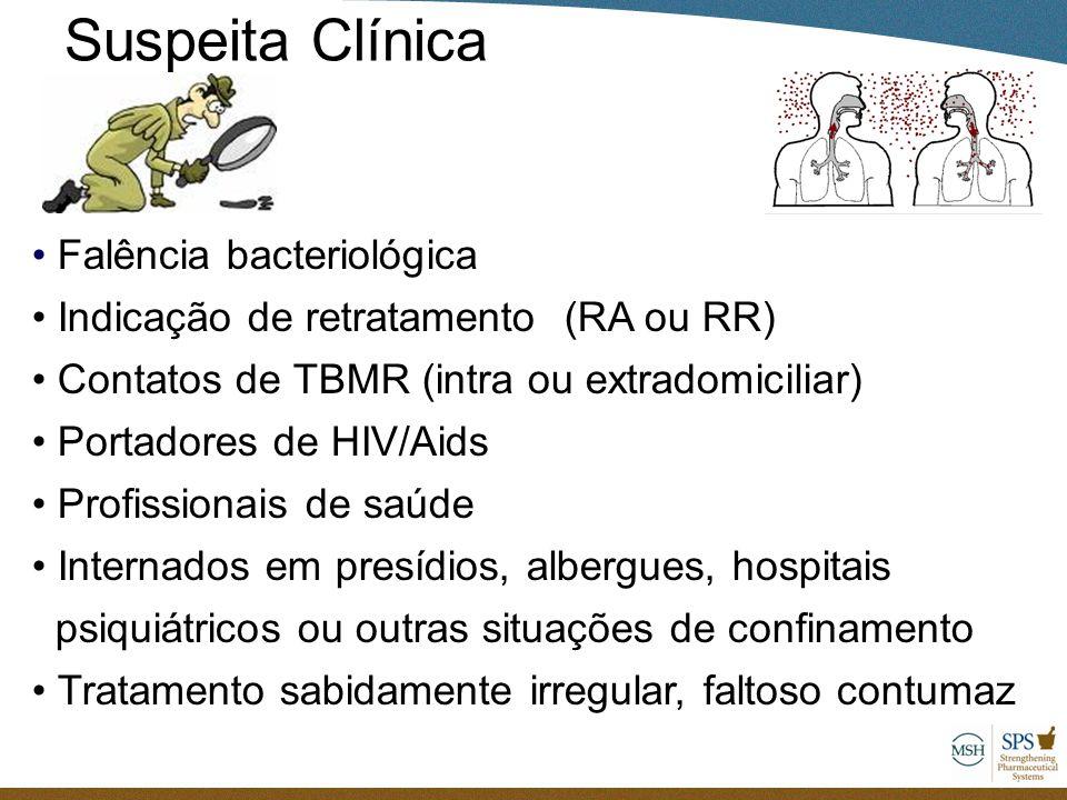 Suspeita Clínica Falência bacteriológica Indicação de retratamento (RA ou RR) Contatos de TBMR (intra ou extradomiciliar) Portadores de HIV/Aids Profi