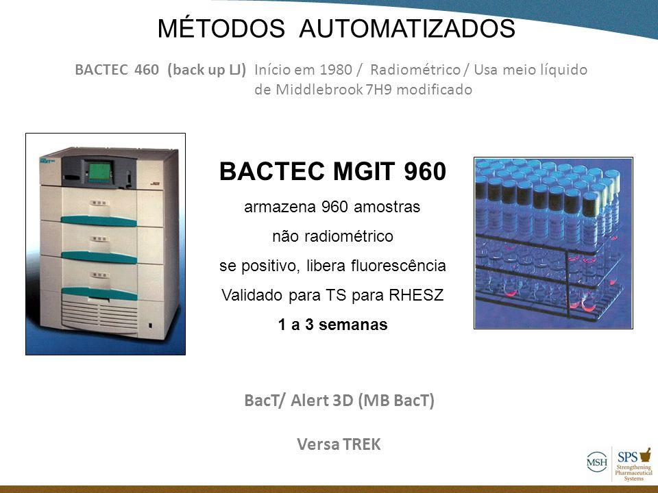 BACTEC MGIT 960 armazena 960 amostras não radiométrico se positivo, libera fluorescência Validado para TS para RHESZ 1 a 3 semanas MÉTODOS AUTOMATIZAD