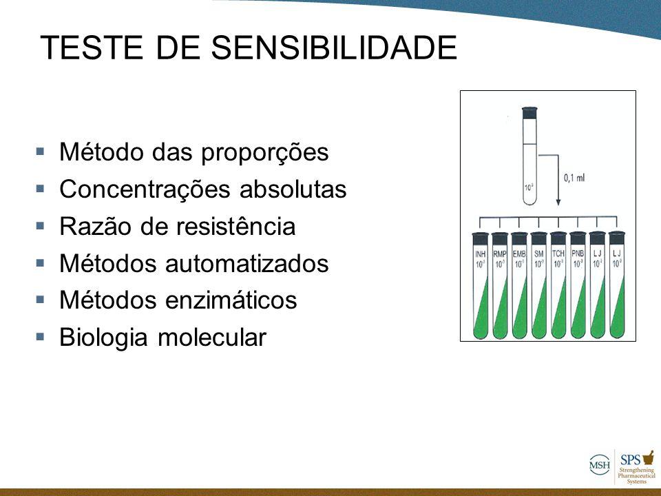 TESTE DE SENSIBILIDADE  Método das proporções  Concentrações absolutas  Razão de resistência  Métodos automatizados  Métodos enzimáticos  Biolog
