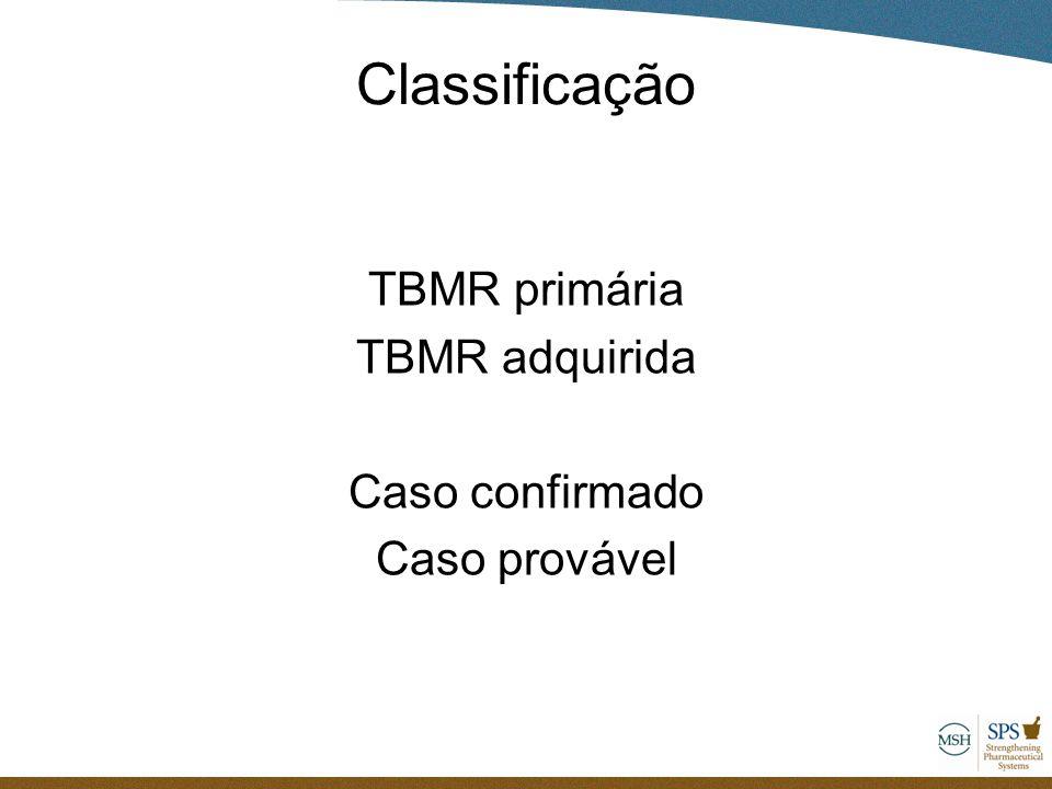 Classificação TBMR primária TBMR adquirida Caso confirmado Caso provável