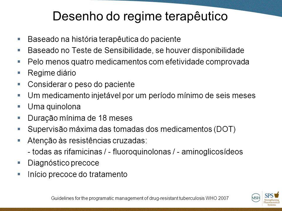 Desenho do regime terapêutico  Baseado na história terapêutica do paciente  Baseado no Teste de Sensibilidade, se houver disponibilidade  Pelo meno
