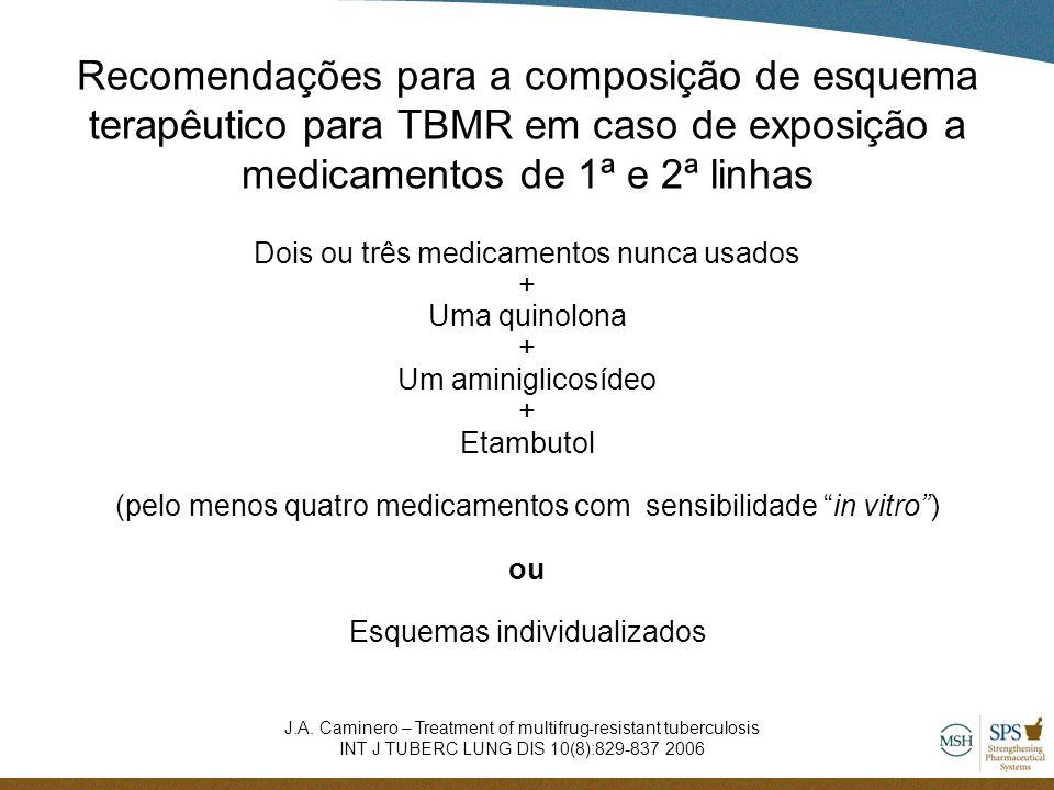Recomendações para a composição de esquema terapêutico para TBMR em caso de exposição a medicamentos de 1ª e 2ª linhas Dois ou três medicamentos nunca
