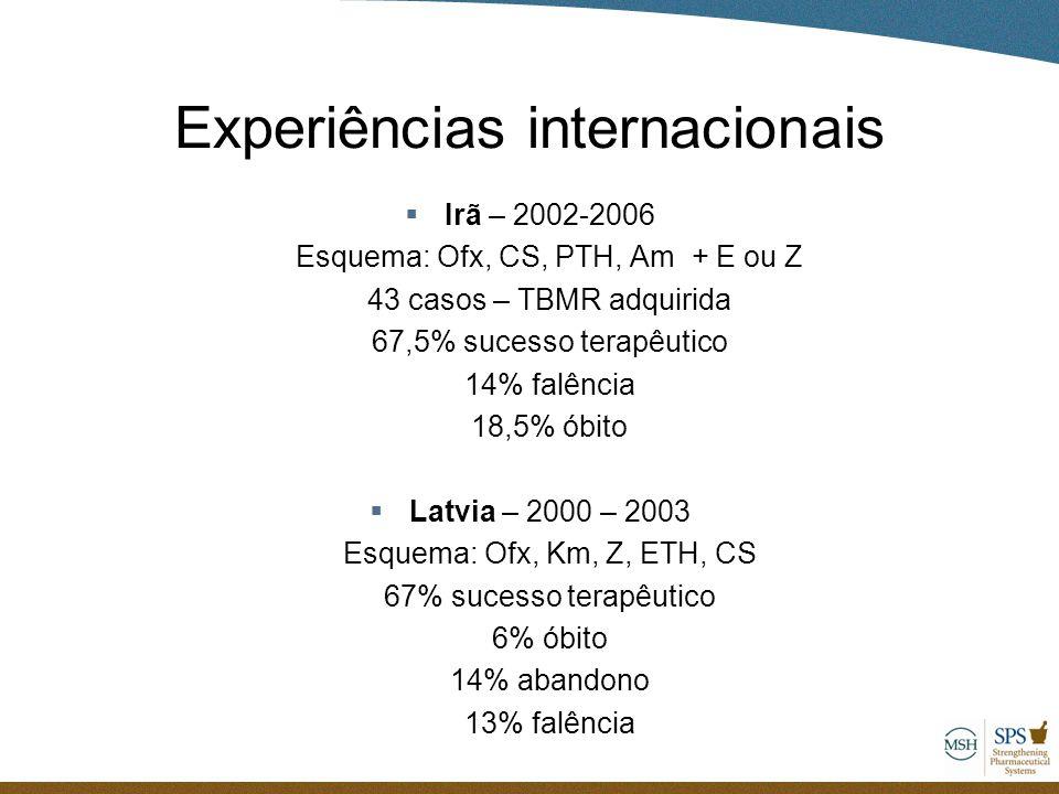 Experiências internacionais  Irã – 2002-2006 Esquema: Ofx, CS, PTH, Am + E ou Z 43 casos – TBMR adquirida 67,5% sucesso terapêutico 14% falência 18,5