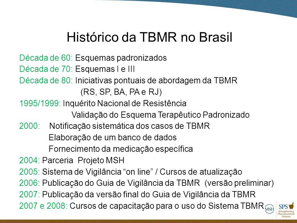 Histórico da TBMR no Brasil Década de 60: Esquemas padronizados Década de 70: Esquemas I e III Década de 80: Iniciativas pontuais de abordagem da TBMR