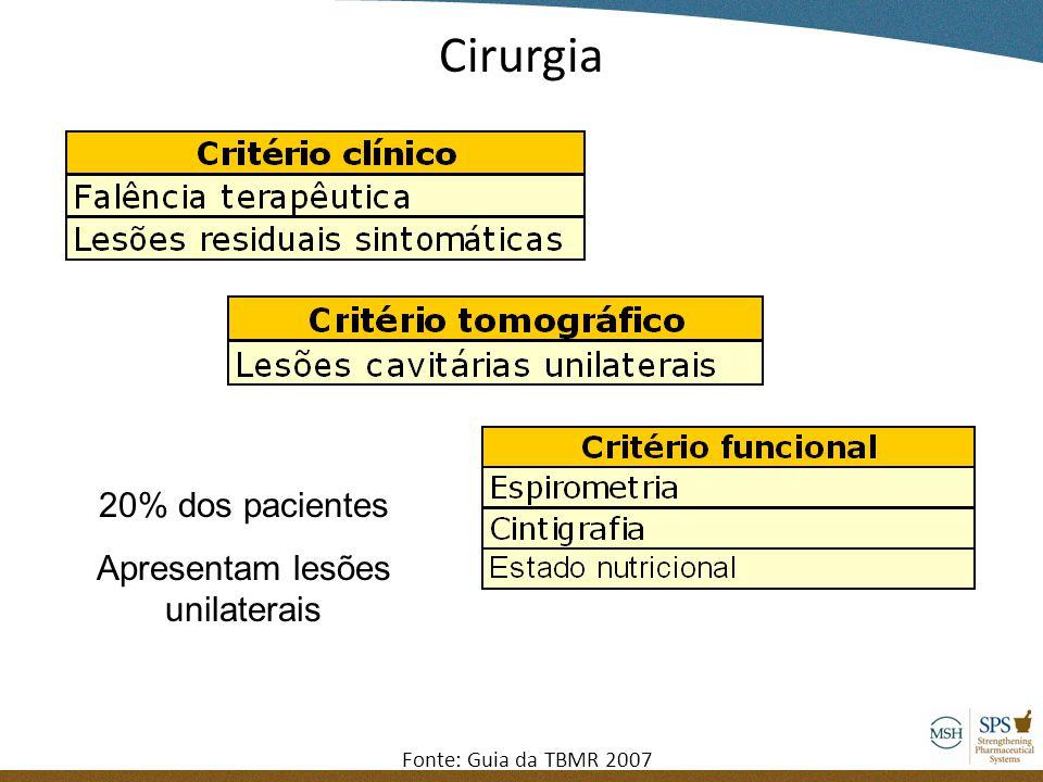 Cirurgia Fonte: Guia da TBMR 2007 20% dos pacientes Apresentam lesões unilaterais