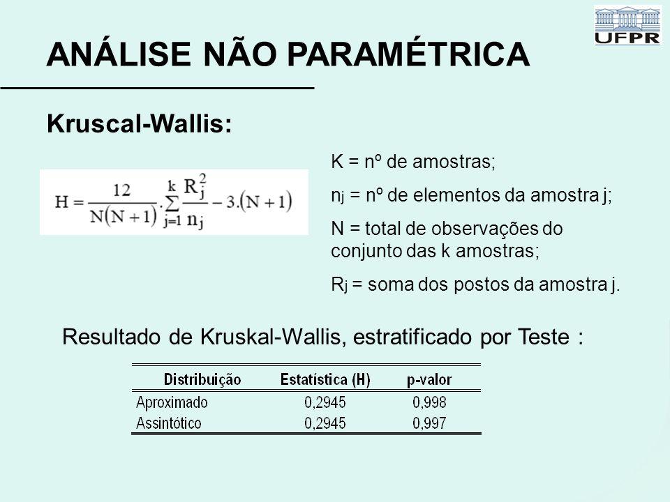 ANÁLISE NÃO PARAMÉTRICA Kruscal-Wallis: K = nº de amostras; n j = nº de elementos da amostra j; N = total de observações do conjunto das k amostras; R