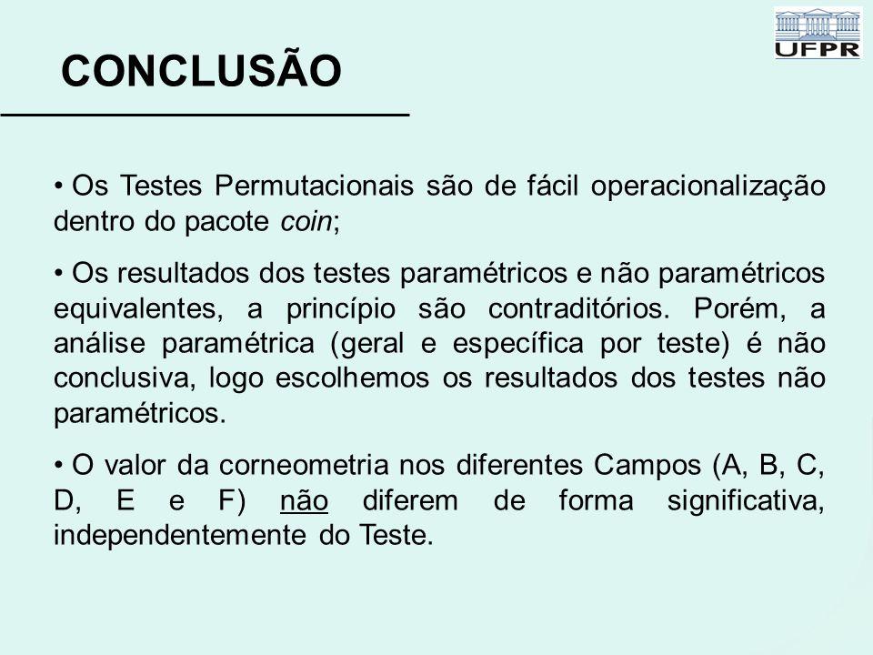 CONCLUSÃO Os Testes Permutacionais são de fácil operacionalização dentro do pacote coin; Os resultados dos testes paramétricos e não paramétricos equi
