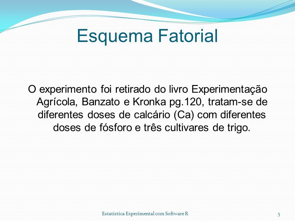 Estatística Experimental com Software R Esquema Fatorial O experimento foi retirado do livro Experimentação Agrícola, Banzato e Kronka pg.120, tratam-se de diferentes doses de calcário (Ca) com diferentes doses de fósforo e três cultivares de trigo.