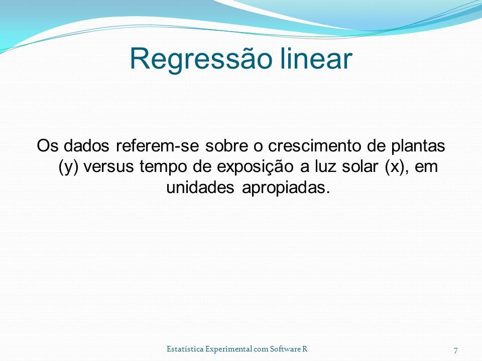 Estatística Experimental com Software R Regressão linear Os dados referem-se sobre o crescimento de plantas (y) versus tempo de exposição a luz solar (x), em unidades apropiadas.