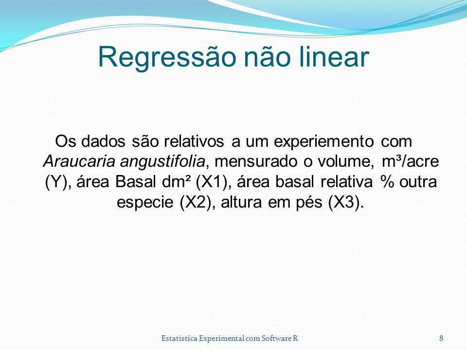 Estatística Experimental com Software R Regressão não linear Os dados são relativos a um experiemento com Araucaria angustifolia, mensurado o volume, m³/acre (Y), área Basal dm² (X1), área basal relativa % outra especie (X2), altura em pés (X3).