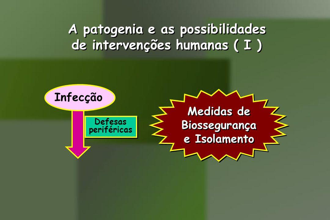 A patogenia e as possibilidades de intervenções humanas ( I ) A patogenia e as possibilidades de intervenções humanas ( I ) Defesas periféricas Infecção Medidas de Biossegurança e Isolamento Medidas de Biossegurança e Isolamento
