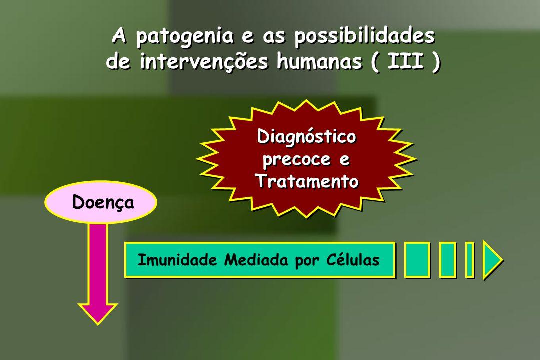 A patogenia e as possibilidades de intervenções humanas ( III ) A patogenia e as possibilidades de intervenções humanas ( III ) Doença Imunidade Mediada por Células Diagnóstico precoce e Tratamento Diagnóstico precoce e Tratamento