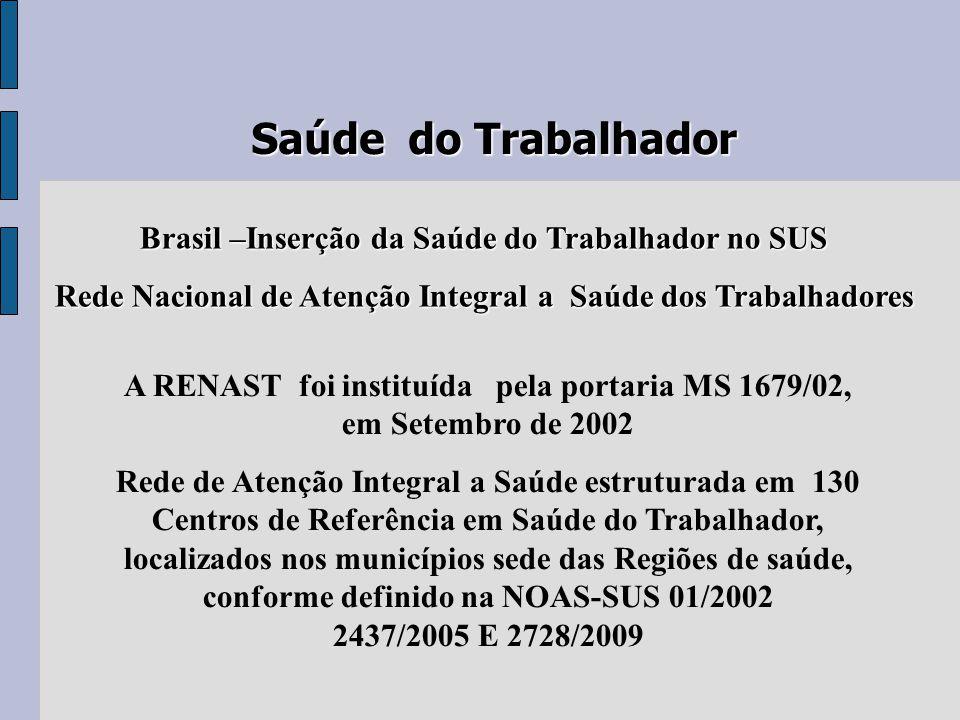 Saúde do Trabalhador Brasil –Inserção da Saúde do Trabalhador no SUS Rede Nacional de Atenção Integral a Saúde dos Trabalhadores A RENAST foi instituí
