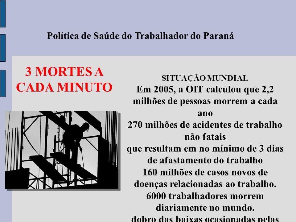 Política de Saúde do Trabalhador do Paraná SITUAÇÃO MUNDIAL Em 2005, a OIT calculou que 2,2 milhões de pessoas morrem a cada ano 270 milhões de aciden