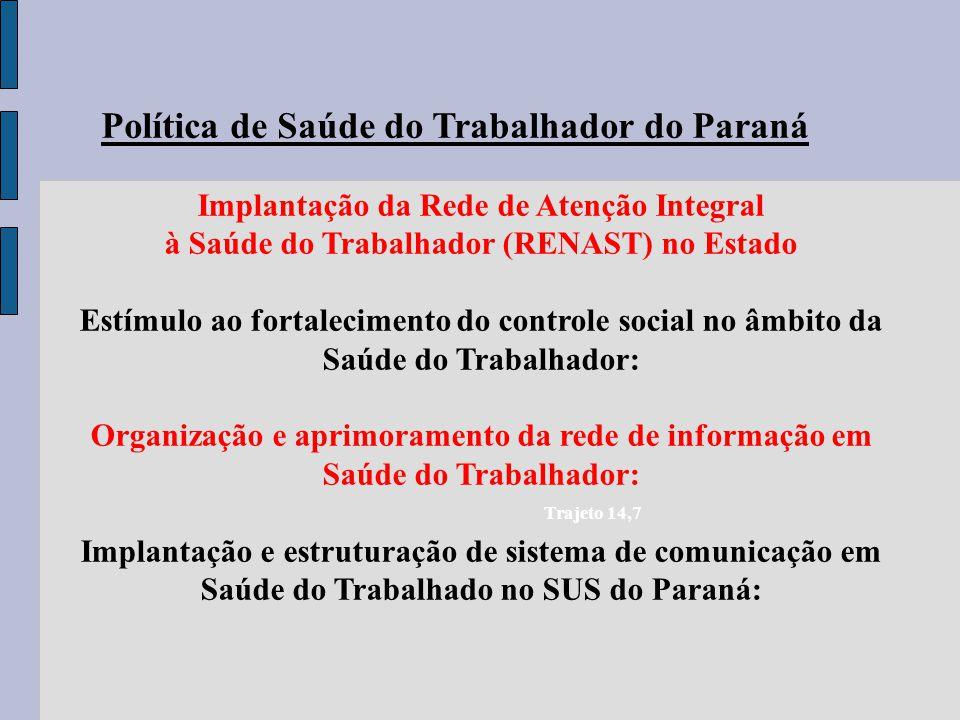 Política de Saúde do Trabalhador do Paraná Trajeto 14,7 Implantação da Rede de Atenção Integral à Saúde do Trabalhador (RENAST) no Estado Estímulo ao