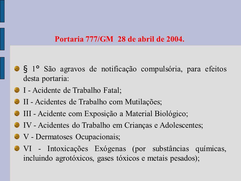 Portaria 777/GM 28 de abril de 2004. § 1° São agravos de notificação compulsória, para efeitos desta portaria: I - Acidente de Trabalho Fatal; II - Ac