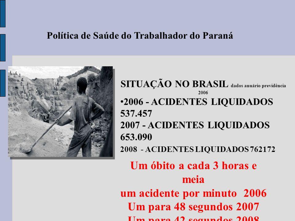 Política de Saúde do Trabalhador do Paraná SITUAÇÃO NO BRASIL dados anuário previdência 2006 2006 - ACIDENTES LIQUIDADOS 537.457 2007 - ACIDENTES LIQU