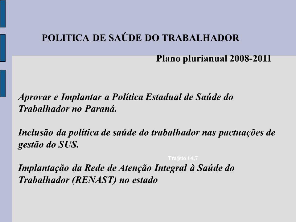 POLITICA DE SAÚDE DO TRABALHADOR Trajeto 14,7 Plano plurianual 2008-2011 Aprovar e Implantar a Política Estadual de Saúde do Trabalhador no Paraná. In