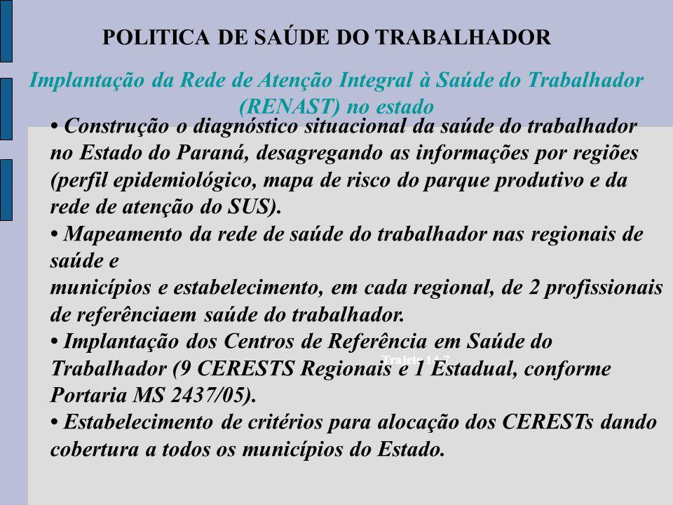 POLITICA DE SAÚDE DO TRABALHADOR Trajeto 14,7 Implantação da Rede de Atenção Integral à Saúde do Trabalhador (RENAST) no estado Construção o diagnósti