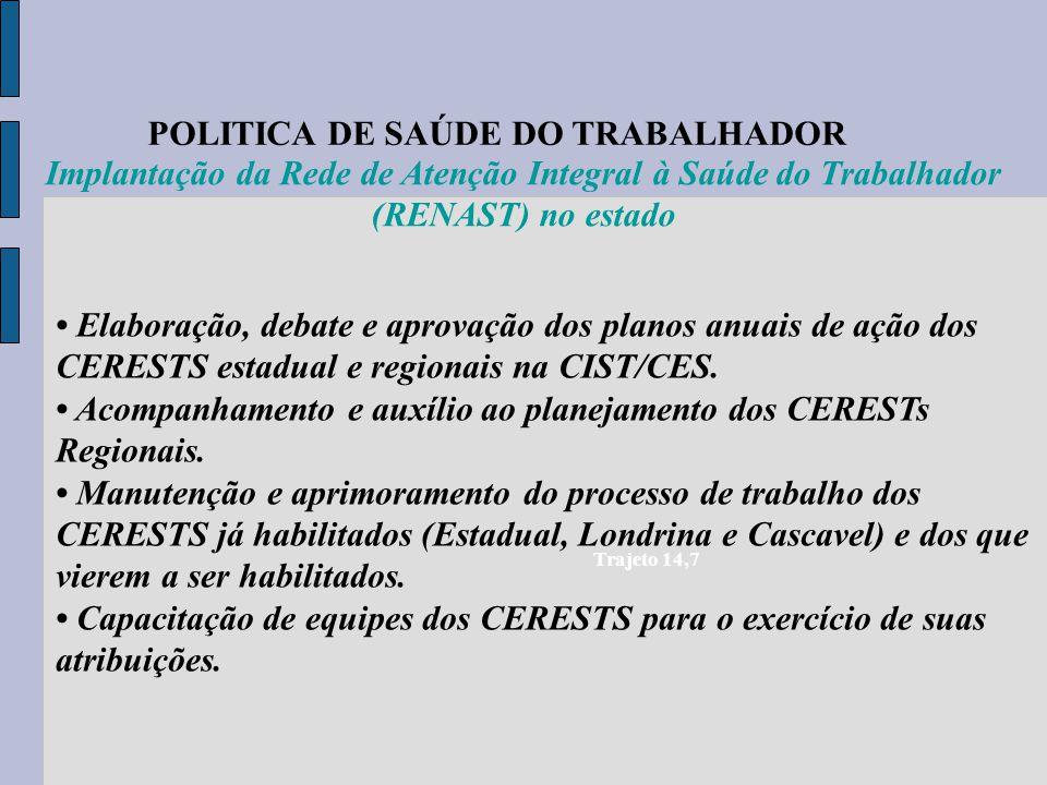 POLITICA DE SAÚDE DO TRABALHADOR Trajeto 14,7 Implantação da Rede de Atenção Integral à Saúde do Trabalhador (RENAST) no estado Elaboração, debate e a