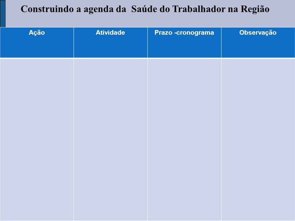 Construindo a agenda da Saúde do Trabalhador na Região AçãoAtividadePrazo -cronogramaObservação