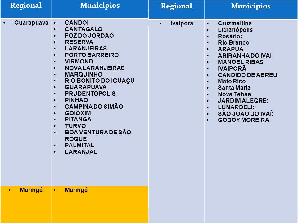 RegionalMunicipios Guarapuava CANDOI CANTAGALO FOZ DO JORDAO RESERVA LARANJEIRAS PORTO BARREIRO VIRMOND NOVA LARANJEIRAS MARQUINHO RIO BONITO DO IGUAÇ