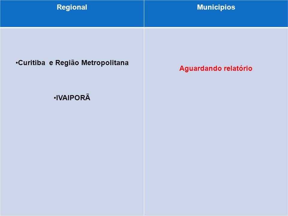 RegionalMunicipios Curitiba e Região Metropolitana IVAIPORÃ Aguardando relatório