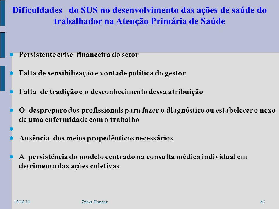 19/08/10Zuher Handar65 Dificuldades do SUS no desenvolvimento das ações de saúde do trabalhador na Atenção Primária de Saúde Persistente crise finance