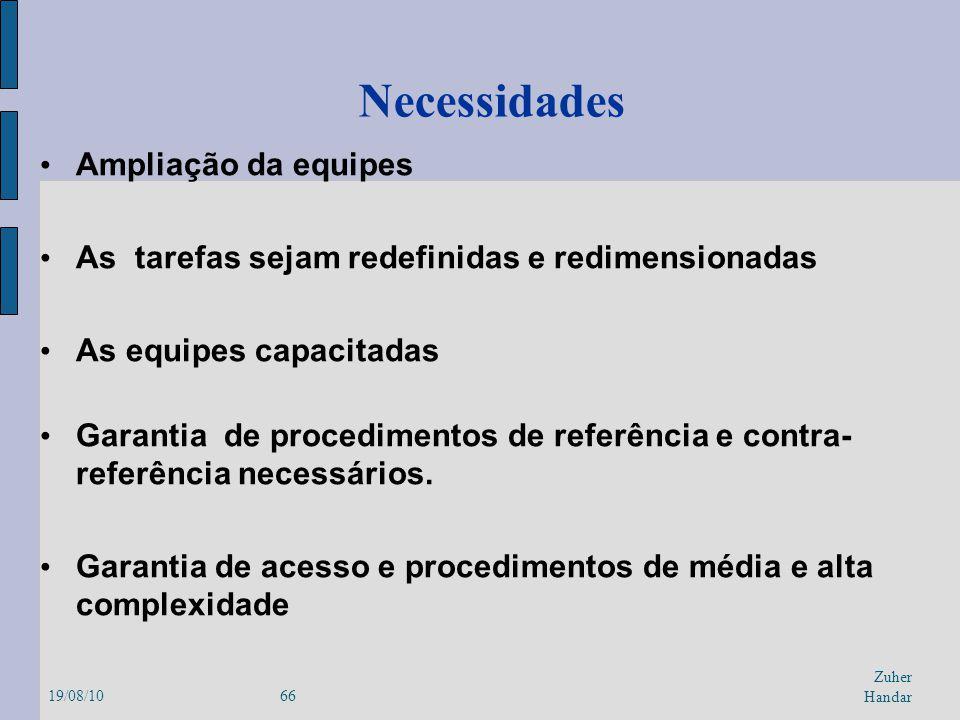 19/08/1066 Zuher Handar Necessidades Ampliação da equipes As tarefas sejam redefinidas e redimensionadas As equipes capacitadas Garantia de procedimen