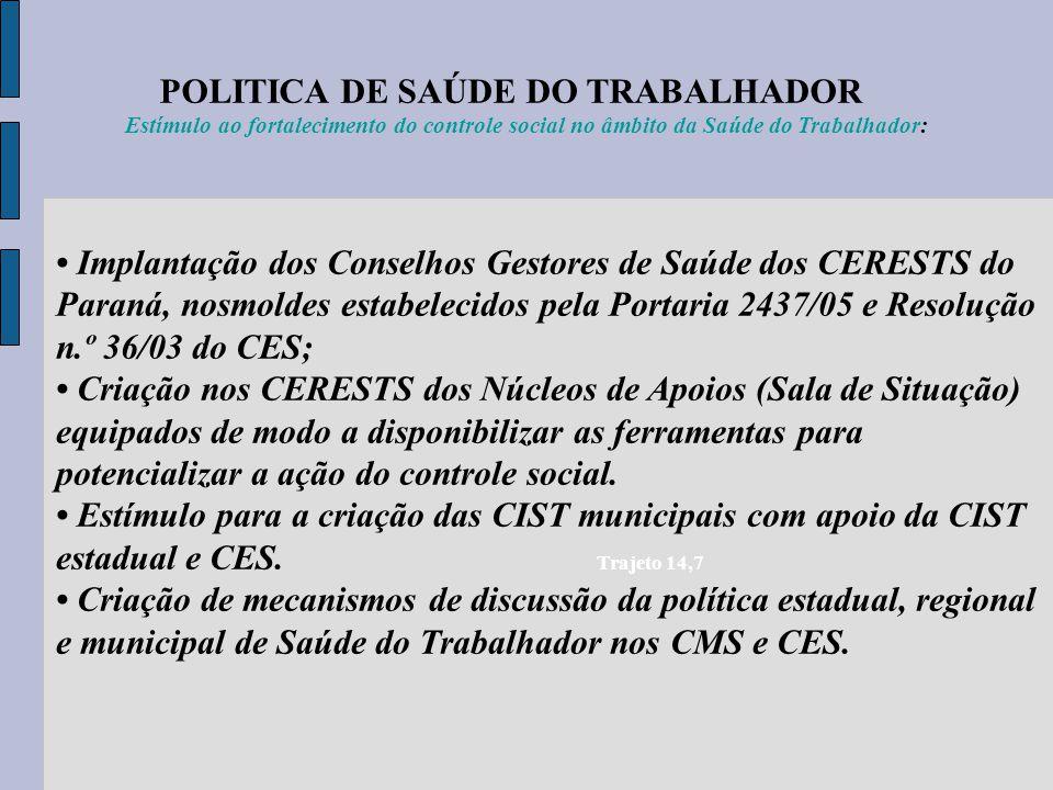 POLITICA DE SAÚDE DO TRABALHADOR Trajeto 14,7 Estímulo ao fortalecimento do controle social no âmbito da Saúde do Trabalhador: Implantação dos Conselh