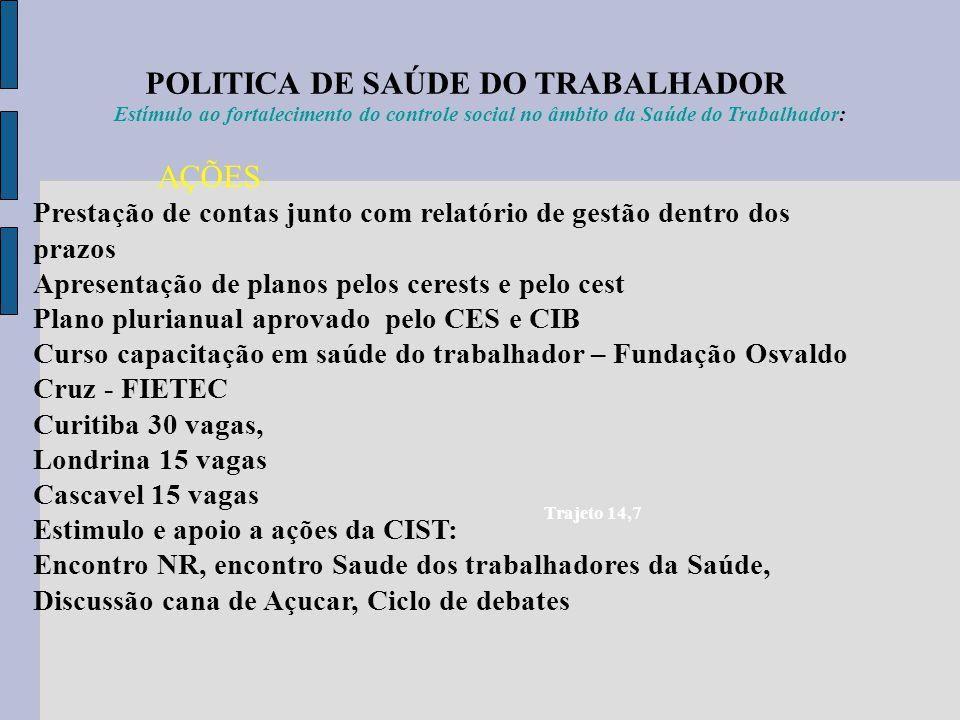 POLITICA DE SAÚDE DO TRABALHADOR Trajeto 14,7 Estímulo ao fortalecimento do controle social no âmbito da Saúde do Trabalhador: Prestação de contas jun