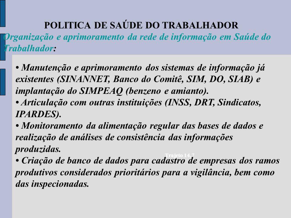 POLITICA DE SAÚDE DO TRABALHADOR Trajeto 14,7 Organização e aprimoramento da rede de informação em Saúde do Trabalhador: Manutenção e aprimoramento do