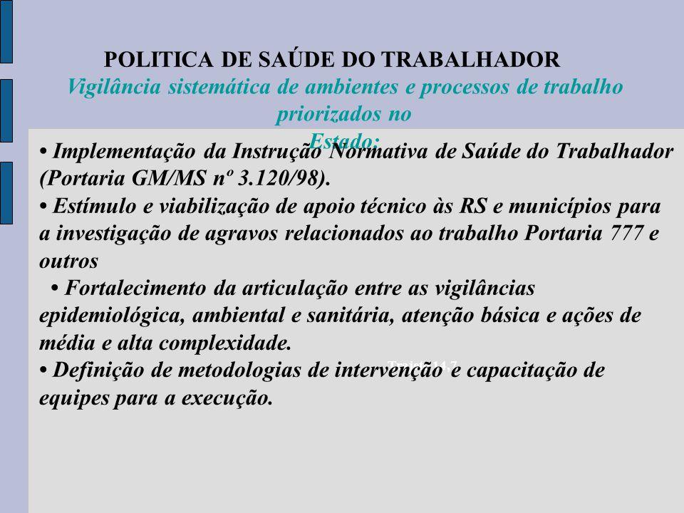 POLITICA DE SAÚDE DO TRABALHADOR Trajeto 14,7 Vigilância sistemática de ambientes e processos de trabalho priorizados no Estado: Implementação da Inst