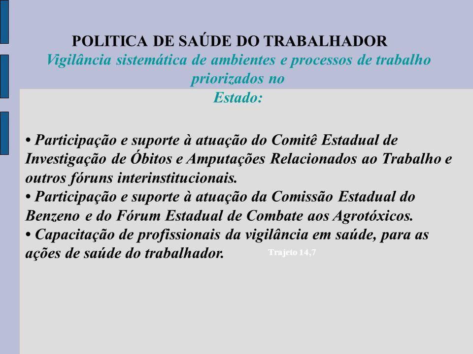POLITICA DE SAÚDE DO TRABALHADOR Trajeto 14,7 Vigilância sistemática de ambientes e processos de trabalho priorizados no Estado: Participação e suport