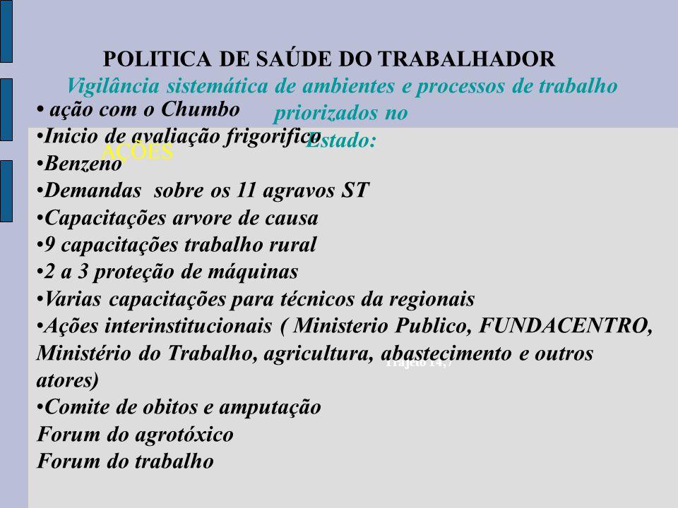 POLITICA DE SAÚDE DO TRABALHADOR Trajeto 14,7 Vigilância sistemática de ambientes e processos de trabalho priorizados no Estado: ação com o Chumbo Ini
