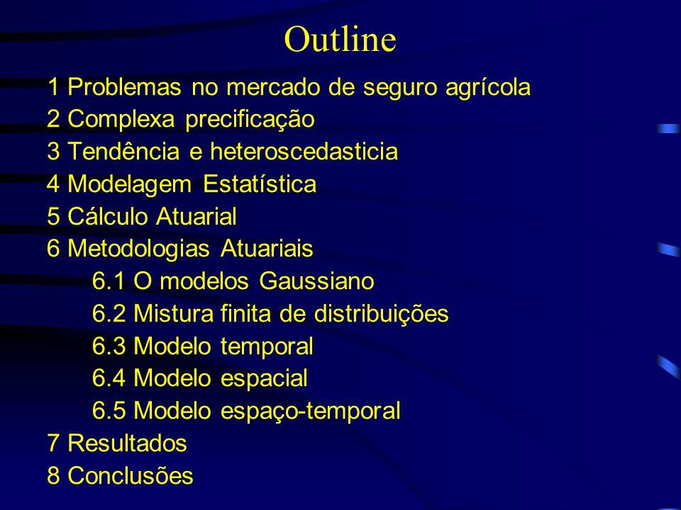 1 Problemas no mercado de seguro agrícola 2 Complexa precificação 3 Tendência e heteroscedasticia 4 Modelagem Estatística 5 Cálculo Atuarial 6 Metodol