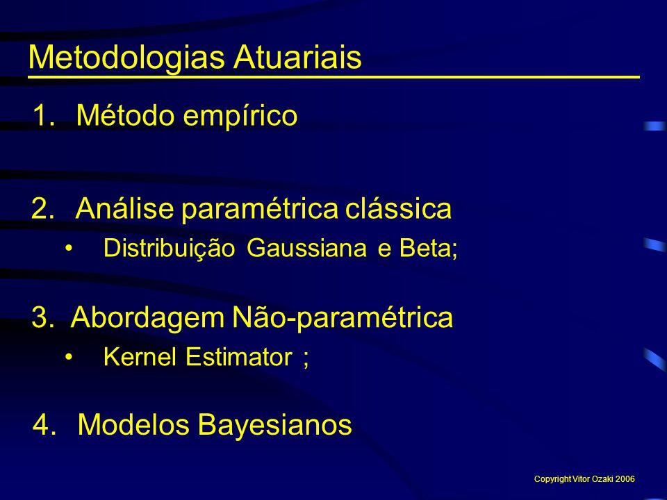 2.Análise paramétrica clássica Distribuição Gaussiana e Beta; 4.Modelos Bayesianos 3. Abordagem Não-paramétrica Kernel Estimator ; 1.Método empírico M