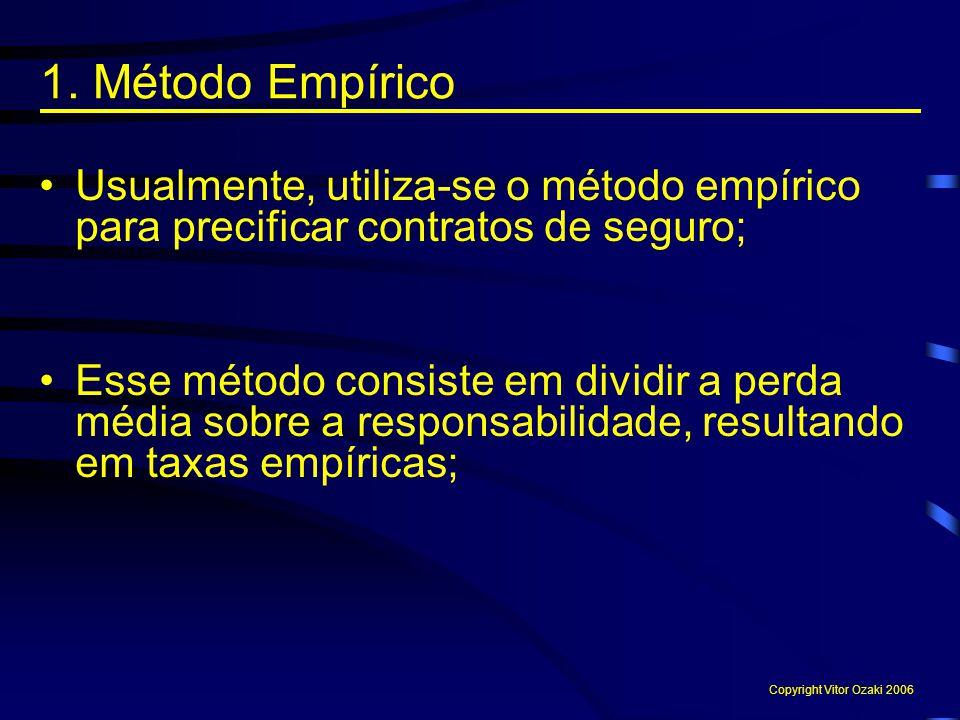 Usualmente, utiliza-se o método empírico para precificar contratos de seguro; Esse método consiste em dividir a perda média sobre a responsabilidade,