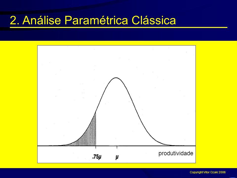 produtividade 2. Análise Paramétrica Clássica Copyright Vitor Ozaki 2006