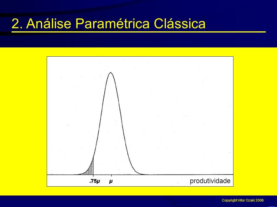 2. Análise Paramétrica Clássica produtividade Copyright Vitor Ozaki 2006