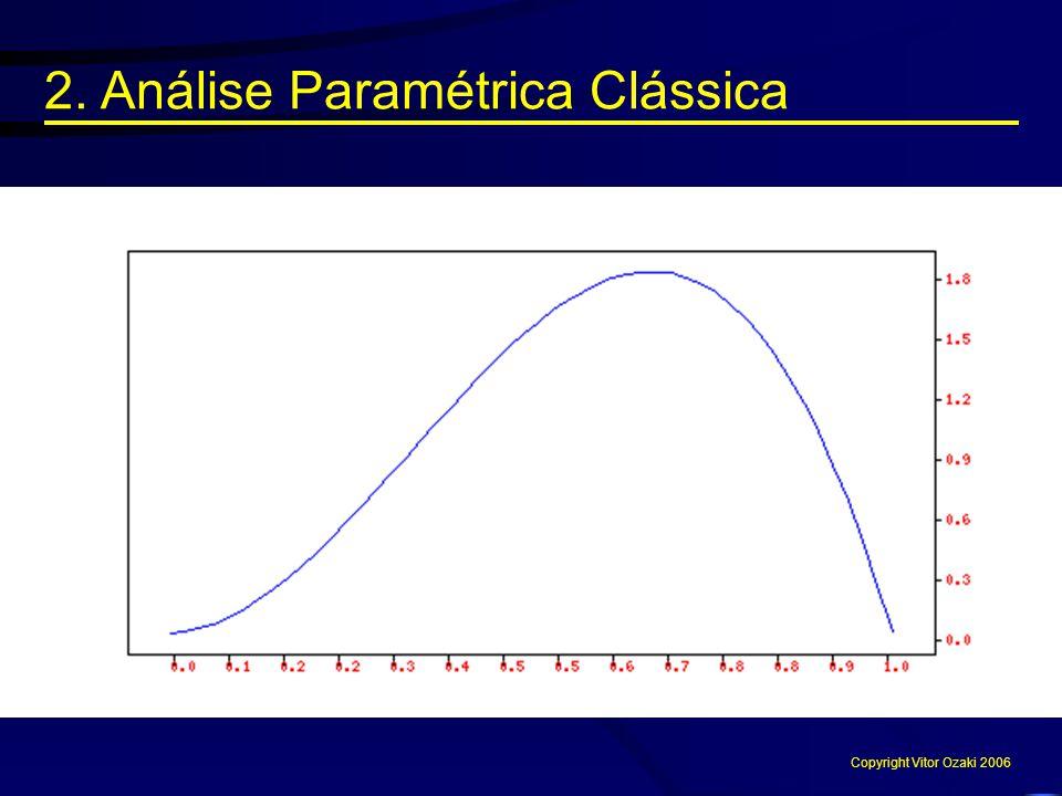 2. Análise Paramétrica Clássica Copyright Vitor Ozaki 2006