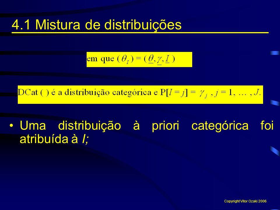 4.1 Mistura de distribuições Copyright Vitor Ozaki 2006 Uma distribuição à priori categórica foi atribuída à I;