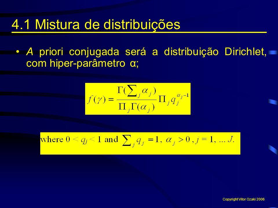 4.1 Mistura de distribuições Copyright Vitor Ozaki 2006 A priori conjugada será a distribuição Dirichlet, com hiper-parâmetro α;