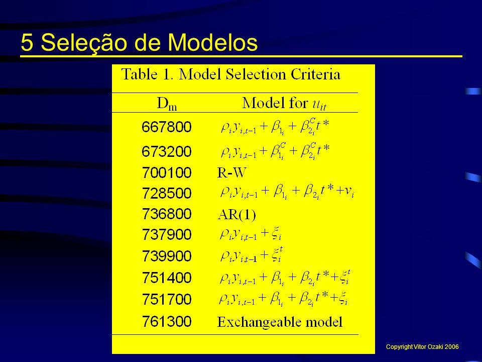 Copyright Vitor Ozaki 2006 5 Seleção de Modelos